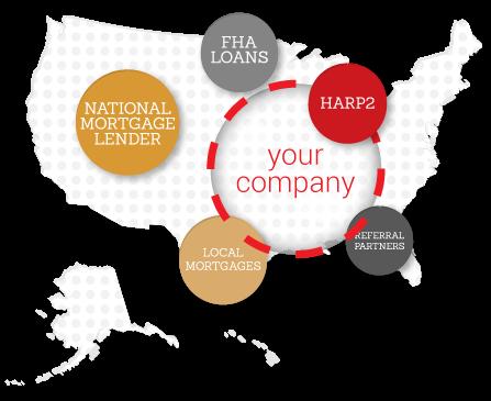 Find your mortgage company niche